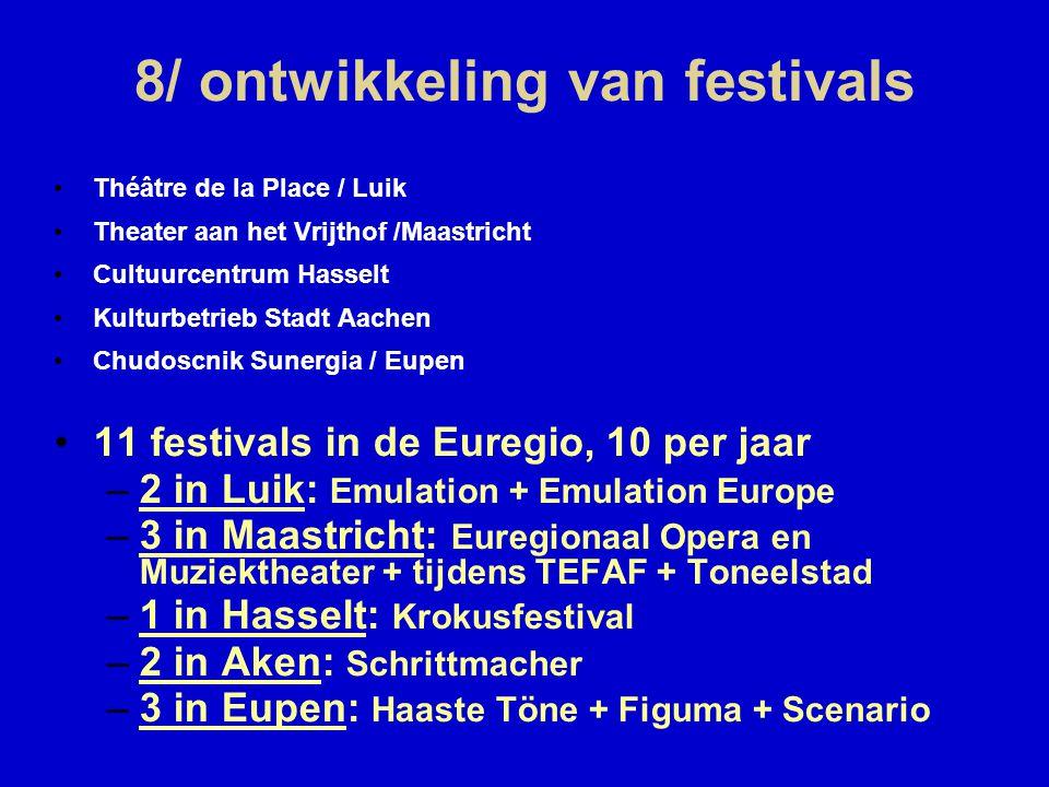 8/ ontwikkeling van festivals Théâtre de la Place / Luik Theater aan het Vrijthof /Maastricht Cultuurcentrum Hasselt Kulturbetrieb Stadt Aachen Chudoscnik Sunergia / Eupen 11 festivals in de Euregio, 10 per jaar –2 in Luik: Emulation + Emulation Europe –3 in Maastricht: Euregionaal Opera en Muziektheater + tijdens TEFAF + Toneelstad –1 in Hasselt: Krokusfestival –2 in Aken: Schrittmacher –3 in Eupen: Haaste Töne + Figuma + Scenario