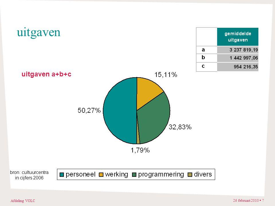 Afdeling VOLC 26 februari 2010 7 uitgaven uitgaven a+b+c bron: cultuurcentra in cijfers 2006