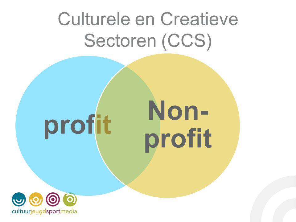 Culturele en Creatieve Sectoren (CCS) profit Non- profit