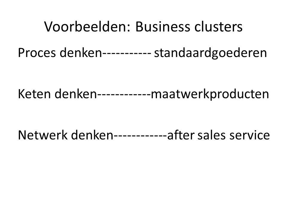 Voorbeelden: Business clusters Proces denken----------- standaardgoederen Keten denken------------maatwerkproducten Netwerk denken------------after sales service