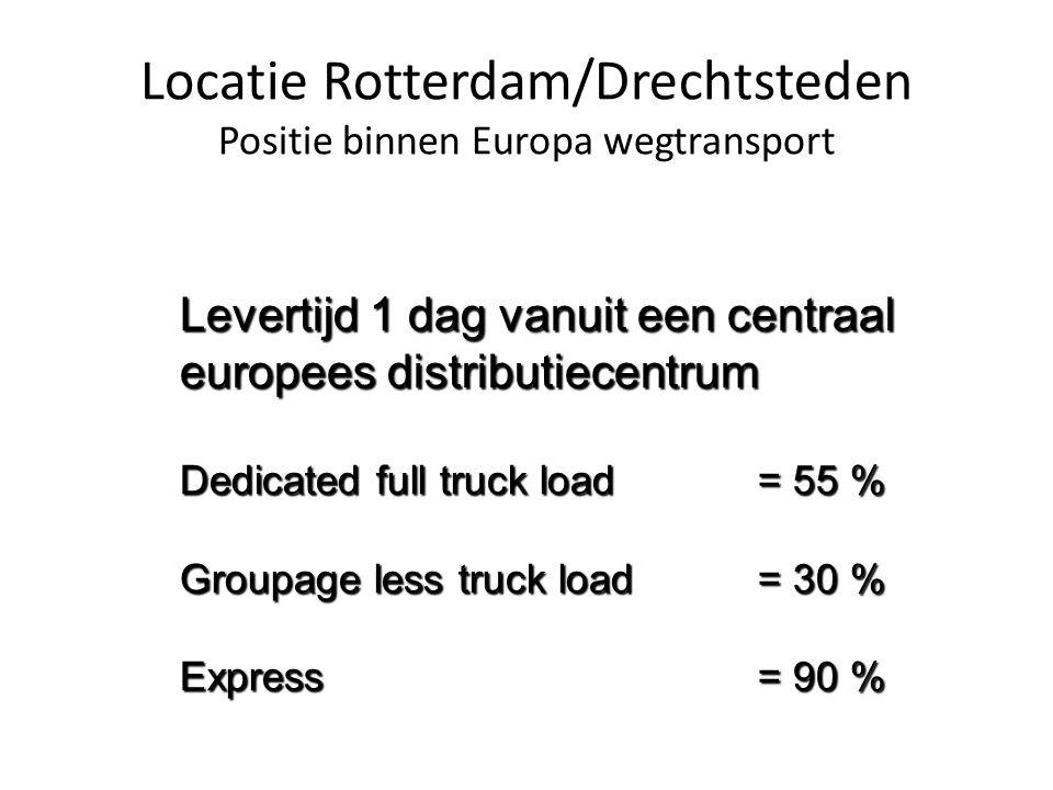 Locatie Rotterdam/Drechtsteden Positie binnen Europa wegtransport Levertijd 1 dag vanuit een centraal europees distributiecentrum Dedicated full truck load= 55 % Groupage less truck load= 30 % Express= 90 %