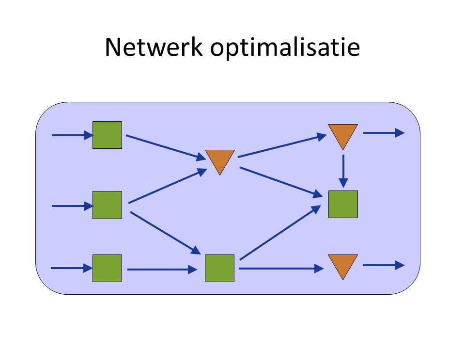 Netwerk optimalisatie