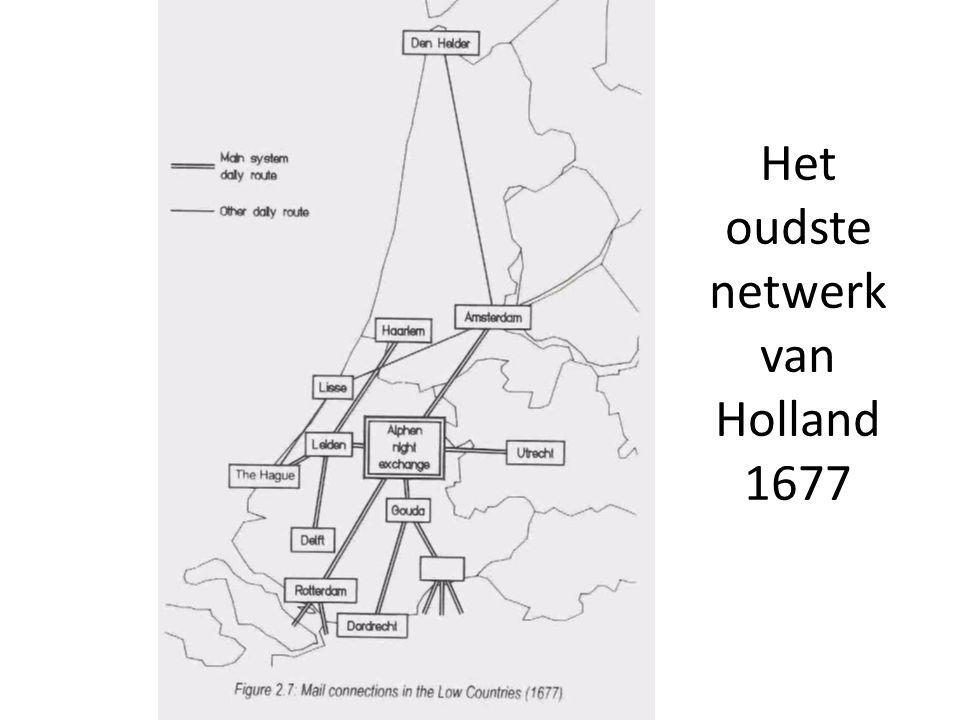 Het oudste netwerk van Holland 1677