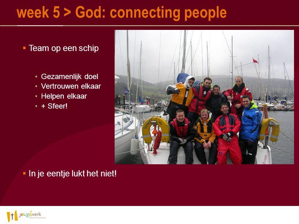  Team op een schip Gezamenlijk doel Vertrouwen elkaar Helpen elkaar + Sfeer.