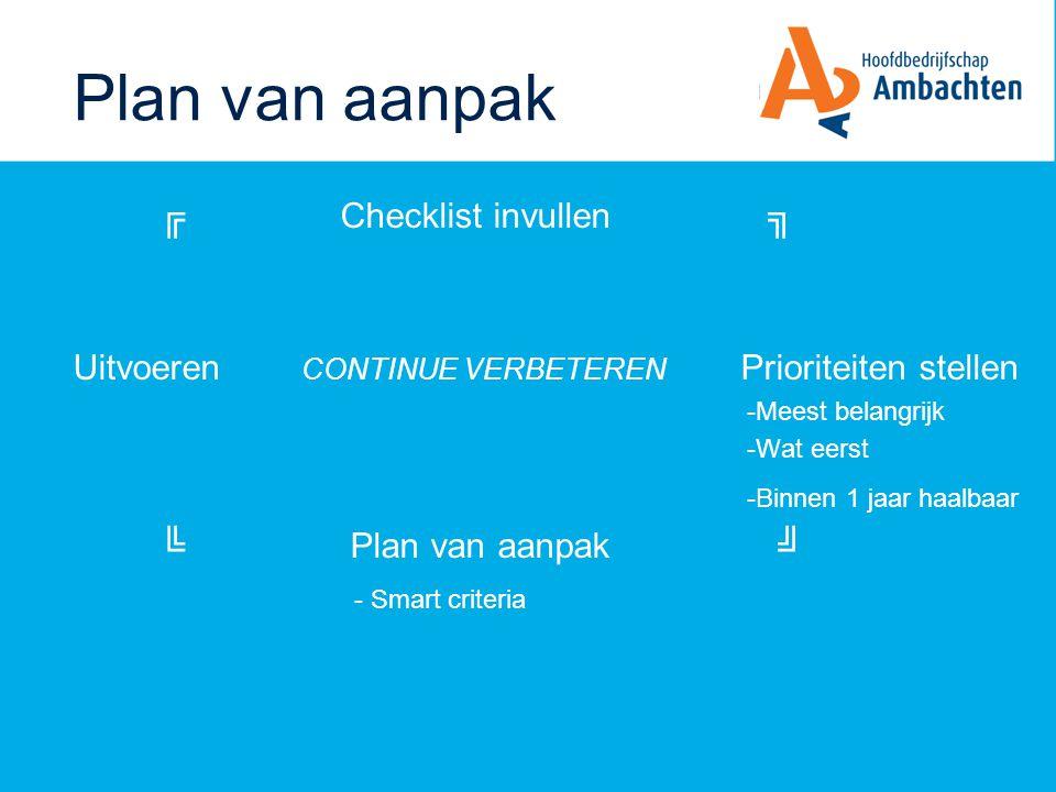Plan van aanpak ╔ Checklist invullen ╗ Uitvoeren CONTINUE VERBETEREN Prioriteiten stellen -Meest belangrijk -Wat eerst -Binnen 1 jaar haalbaar ╚ Plan