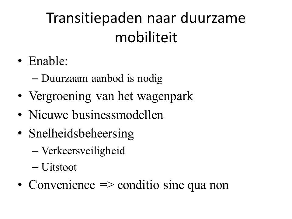 Transitiepaden naar duurzame mobiliteit Enable: – Duurzaam aanbod is nodig Vergroening van het wagenpark Nieuwe businessmodellen Snelheidsbeheersing –