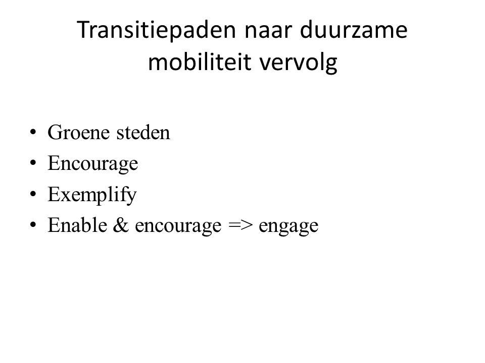 Transitiepaden naar duurzame mobiliteit vervolg Groene steden Encourage Exemplify Enable & encourage => engage