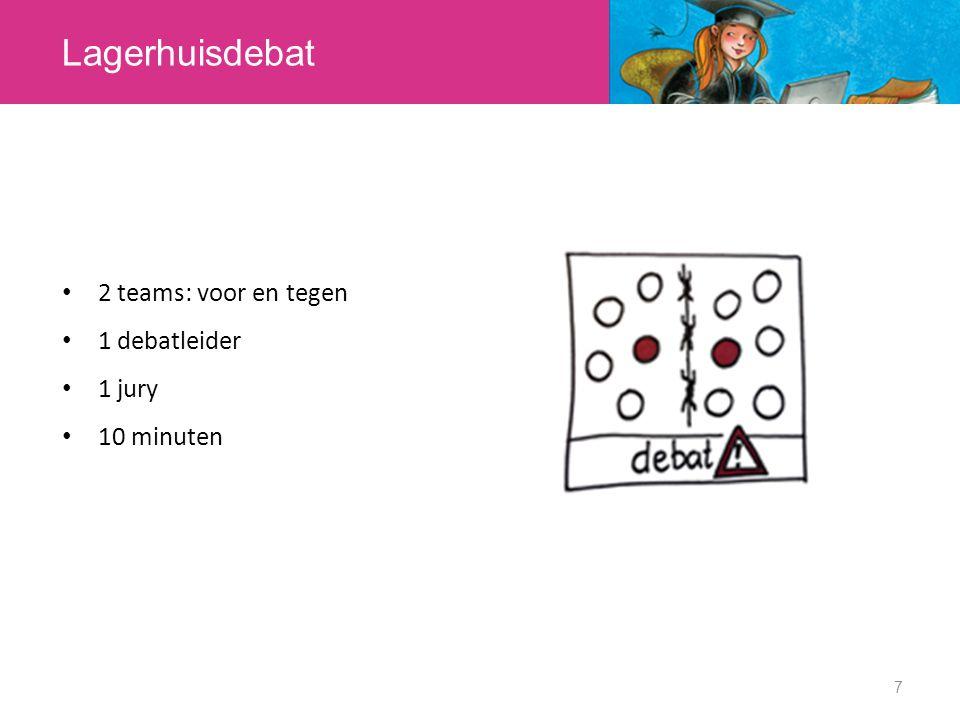 Lagerhuisdebat 2 teams: voor en tegen 1 debatleider 1 jury 10 minuten 7