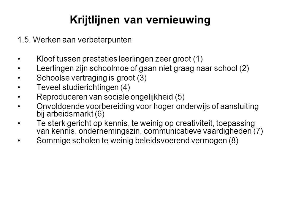 Krijtlijnen van vernieuwing 1.5. Werken aan verbeterpunten Kloof tussen prestaties leerlingen zeer groot (1) Leerlingen zijn schoolmoe of gaan niet gr