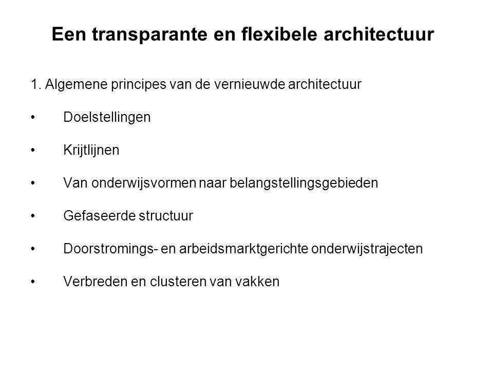 Een transparante en flexibele architectuur 1. Algemene principes van de vernieuwde architectuur Doelstellingen Krijtlijnen Van onderwijsvormen naar be