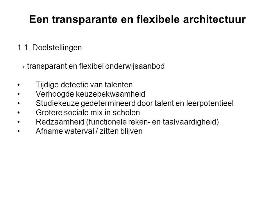 Een transparante en flexibele architectuur 1.1. Doelstellingen → transparant en flexibel onderwijsaanbod Tijdige detectie van talenten Verhoogde keuze