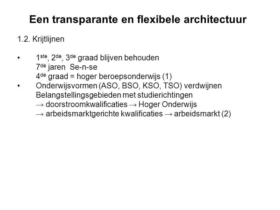 Een transparante en flexibele architectuur 1.2. Krijtlijnen 1 ste, 2 de, 3 de graad blijven behouden 7 de jaren Se-n-se 4 de graad = hoger beroepsonde