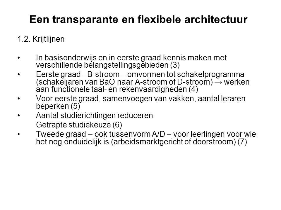 Een transparante en flexibele architectuur 1.2. Krijtlijnen In basisonderwijs en in eerste graad kennis maken met verschillende belangstellingsgebiede