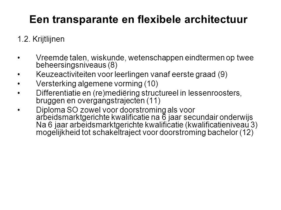 Een transparante en flexibele architectuur 1.2. Krijtlijnen Vreemde talen, wiskunde, wetenschappen eindtermen op twee beheersingsniveaus (8) Keuzeacti