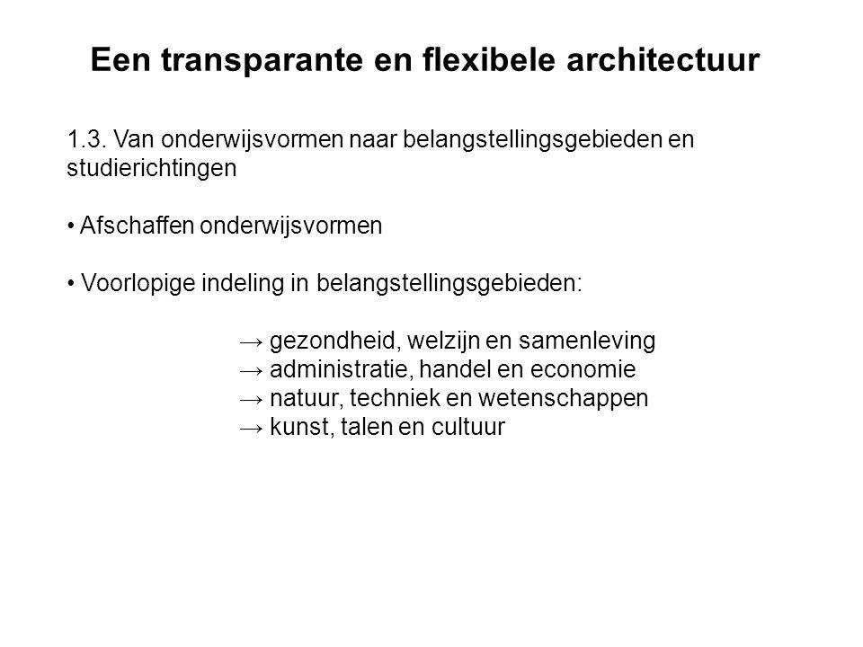 Een transparante en flexibele architectuur 1.3. Van onderwijsvormen naar belangstellingsgebieden en studierichtingen Afschaffen onderwijsvormen Voorlo