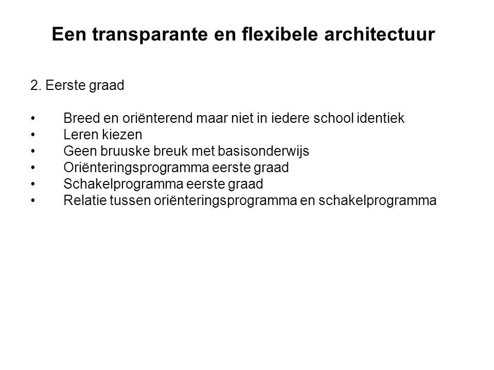 Een transparante en flexibele architectuur 2. Eerste graad Breed en oriënterend maar niet in iedere school identiek Leren kiezen Geen bruuske breuk me