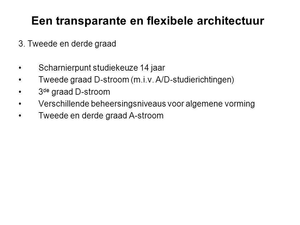 Een transparante en flexibele architectuur 3. Tweede en derde graad Scharnierpunt studiekeuze 14 jaar Tweede graad D-stroom (m.i.v. A/D-studierichting
