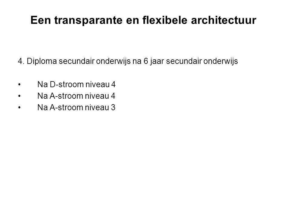 Een transparante en flexibele architectuur 4. Diploma secundair onderwijs na 6 jaar secundair onderwijs Na D-stroom niveau 4 Na A-stroom niveau 4 Na A