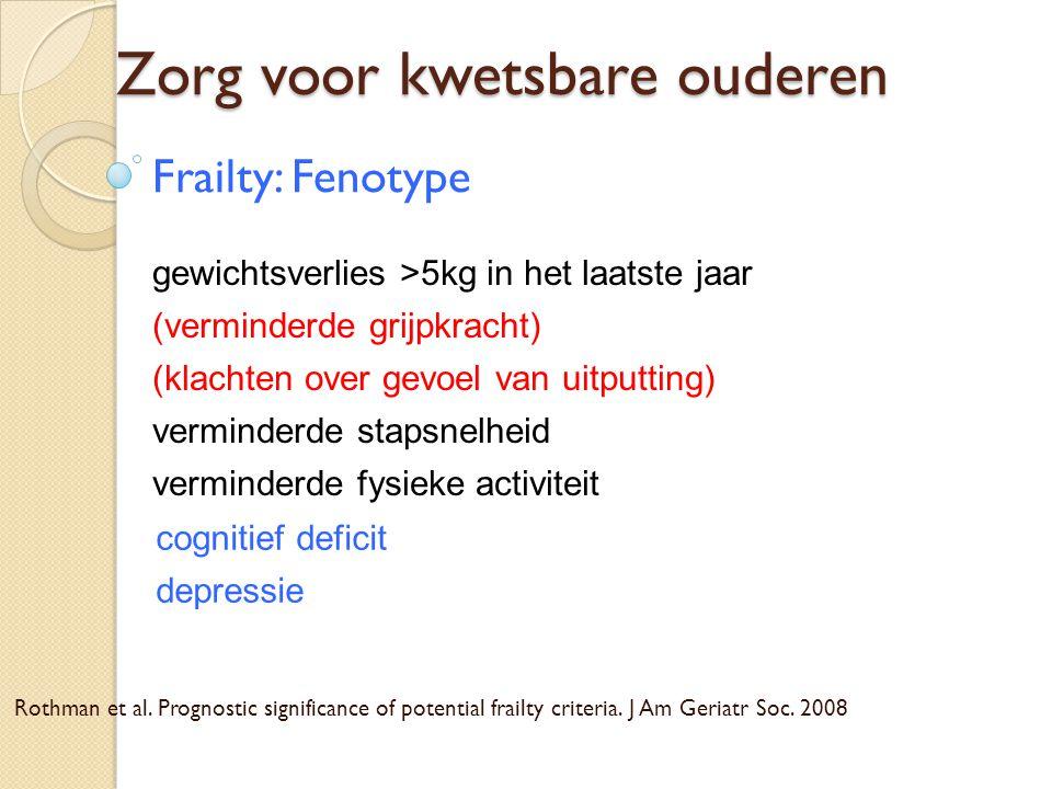 Zorg voor kwetsbare ouderen Frailty: Fenotype Rothman et al. Prognostic significance of potential frailty criteria. J Am Geriatr Soc. 2008 gewichtsver