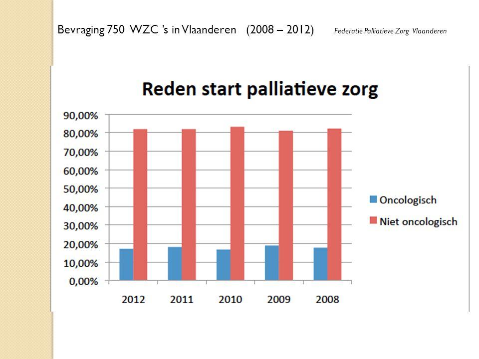 Profiel van de geriatrische bewoner in een WZC – Chronische multipathologie met multi-orgaanfalen Cfr.