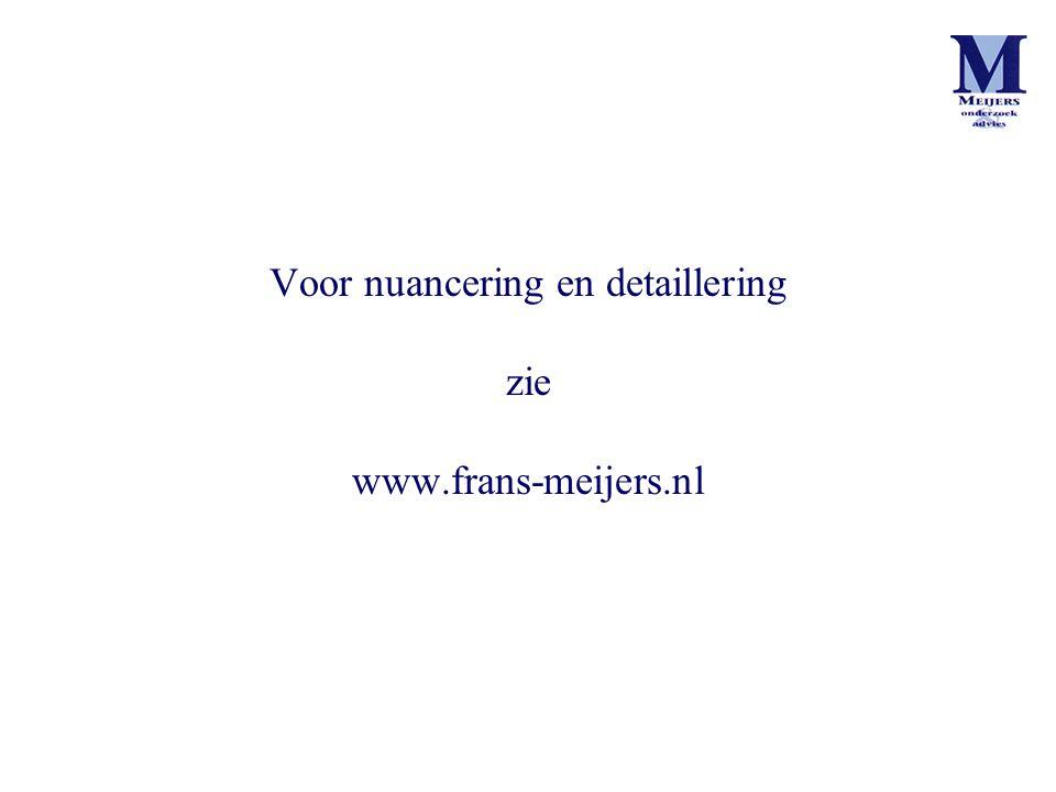 Voor nuancering en detaillering zie www.frans-meijers.nl