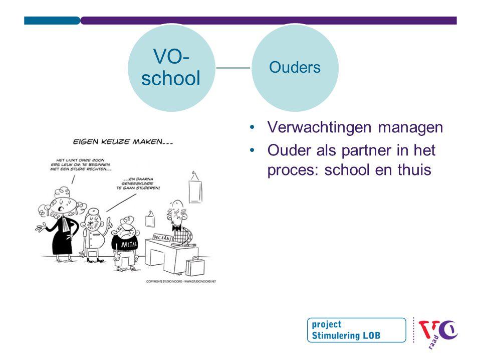 VO- school Ouders Verwachtingen managen Ouder als partner in het proces: school en thuis