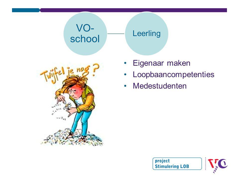 VO- school Leerling Eigenaar maken Loopbaancompetenties Medestudenten