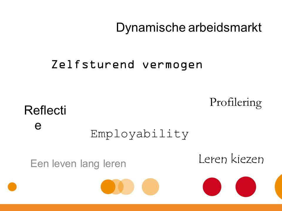 Een leven lang leren Dynamische arbeidsmarkt Zelfsturend vermogen Reflecti e Profilering Employability Leren kiezen