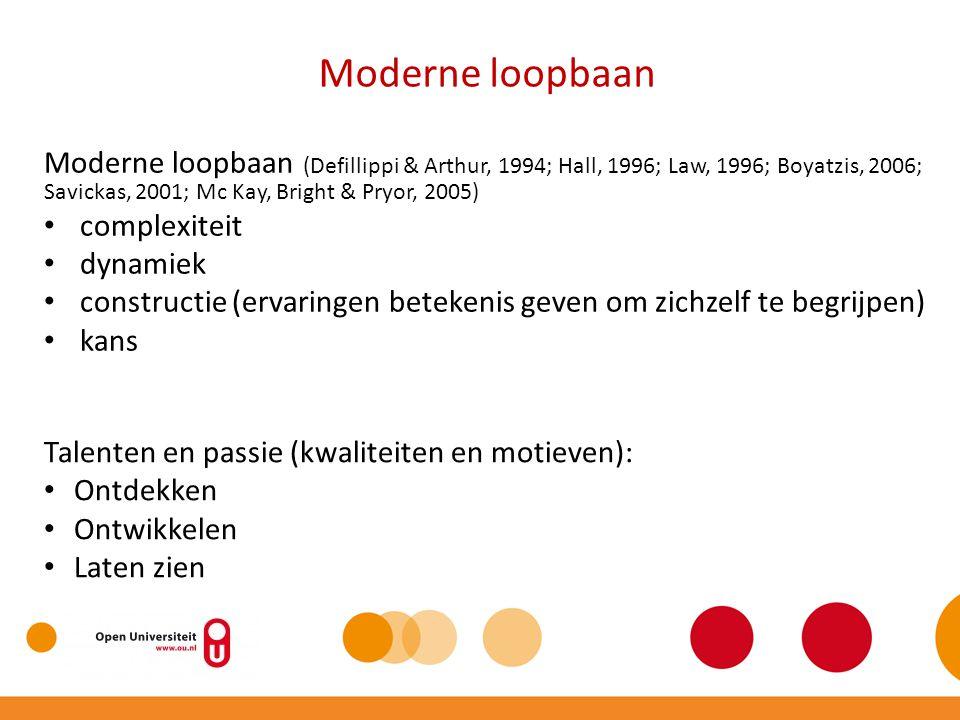 Moderne loopbaan Moderne loopbaan (Defillippi & Arthur, 1994; Hall, 1996; Law, 1996; Boyatzis, 2006; Savickas, 2001; Mc Kay, Bright & Pryor, 2005) com