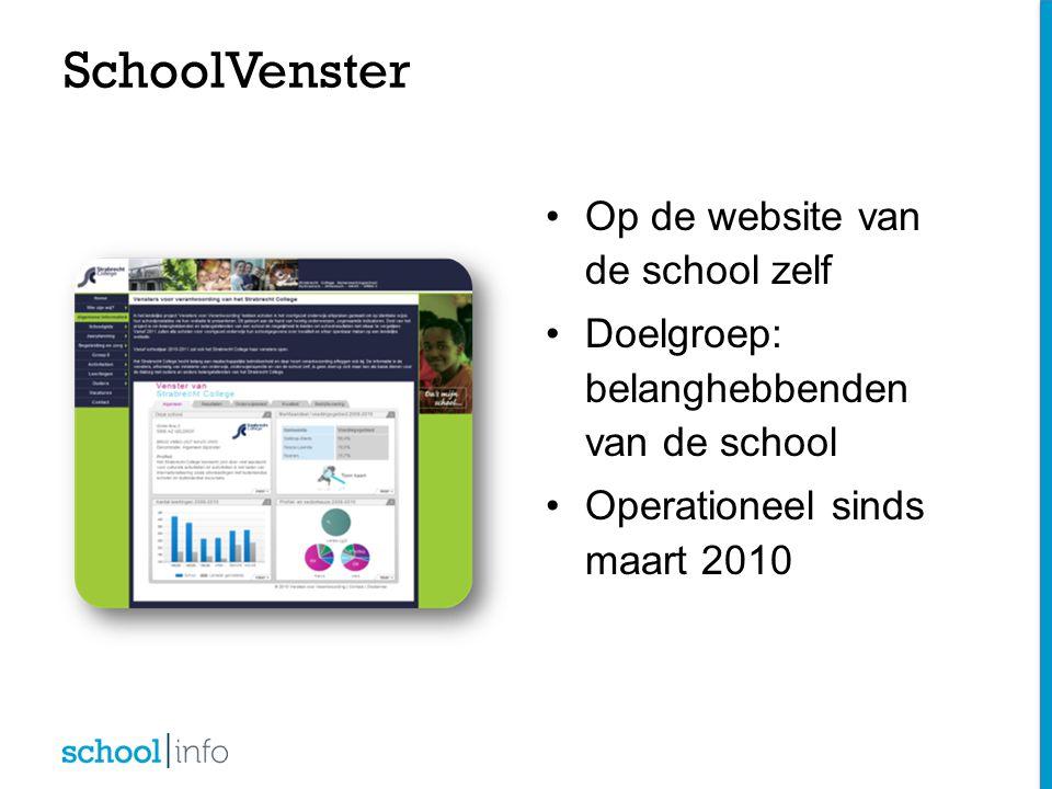 SchoolVenster Op de website van de school zelf Doelgroep: belanghebbenden van de school Operationeel sinds maart 2010