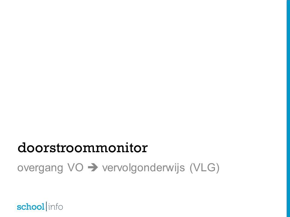 overgang VO  vervolgonderwijs (VLG) doorstroommonitor