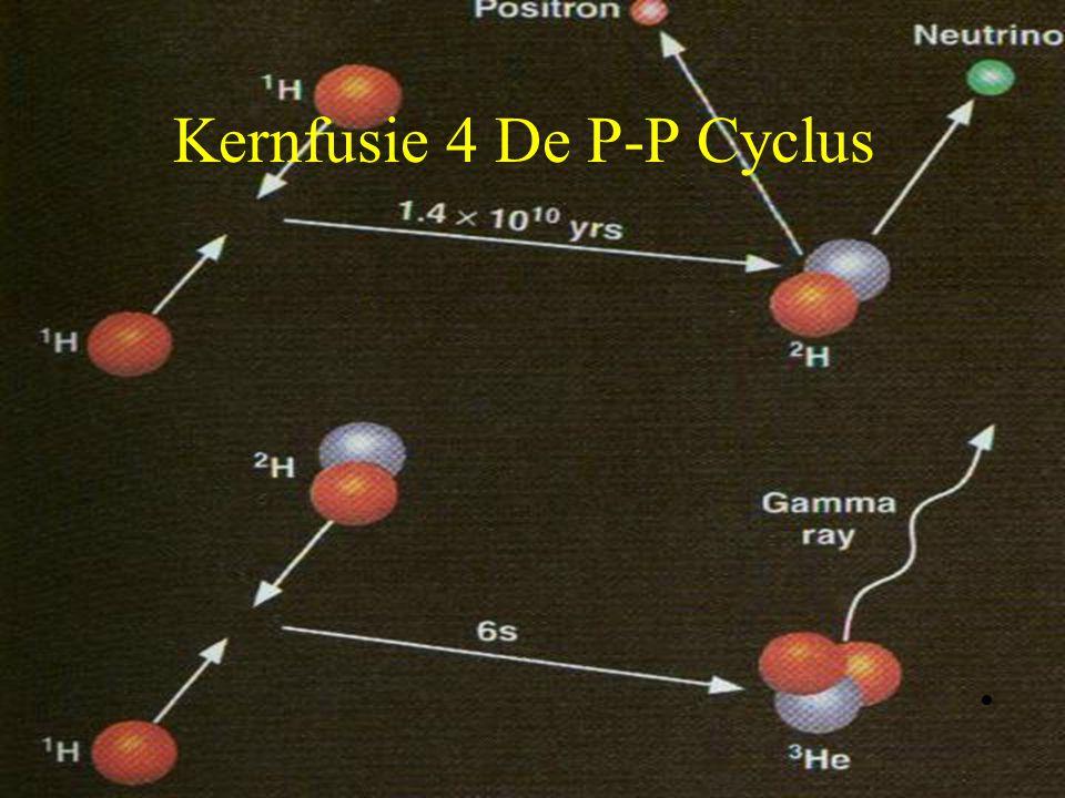 15 Kernfusie 4 De P-P Cyclus