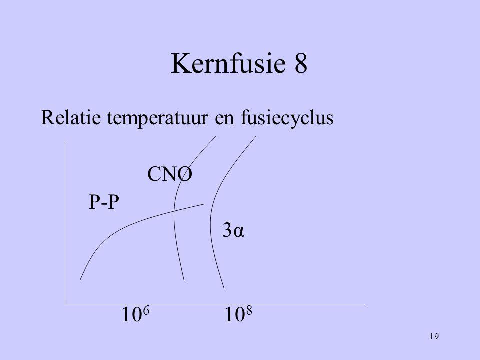 19 Kernfusie 8 Relatie temperatuur en fusiecyclus CNO P-P 3α 10 6 10 8