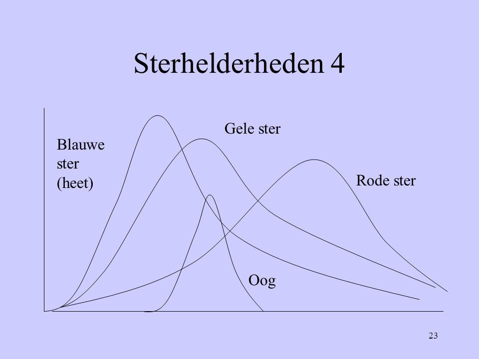 23 Sterhelderheden 4 Oog Blauwe ster (heet) Gele ster Rode ster