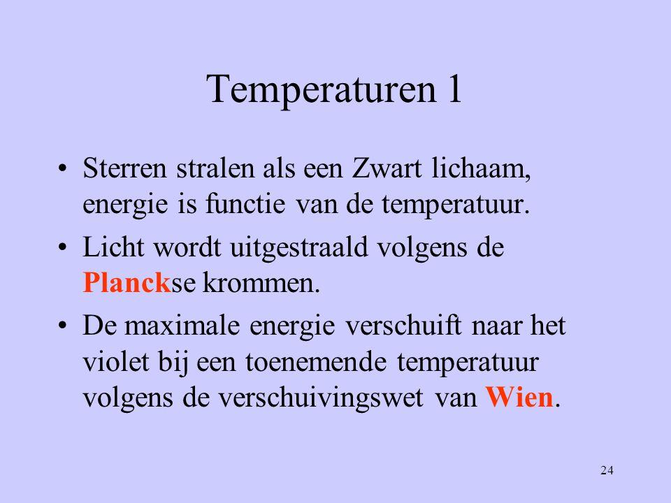 24 Temperaturen 1 Sterren stralen als een Zwart lichaam, energie is functie van de temperatuur. Licht wordt uitgestraald volgens de Planckse krommen.
