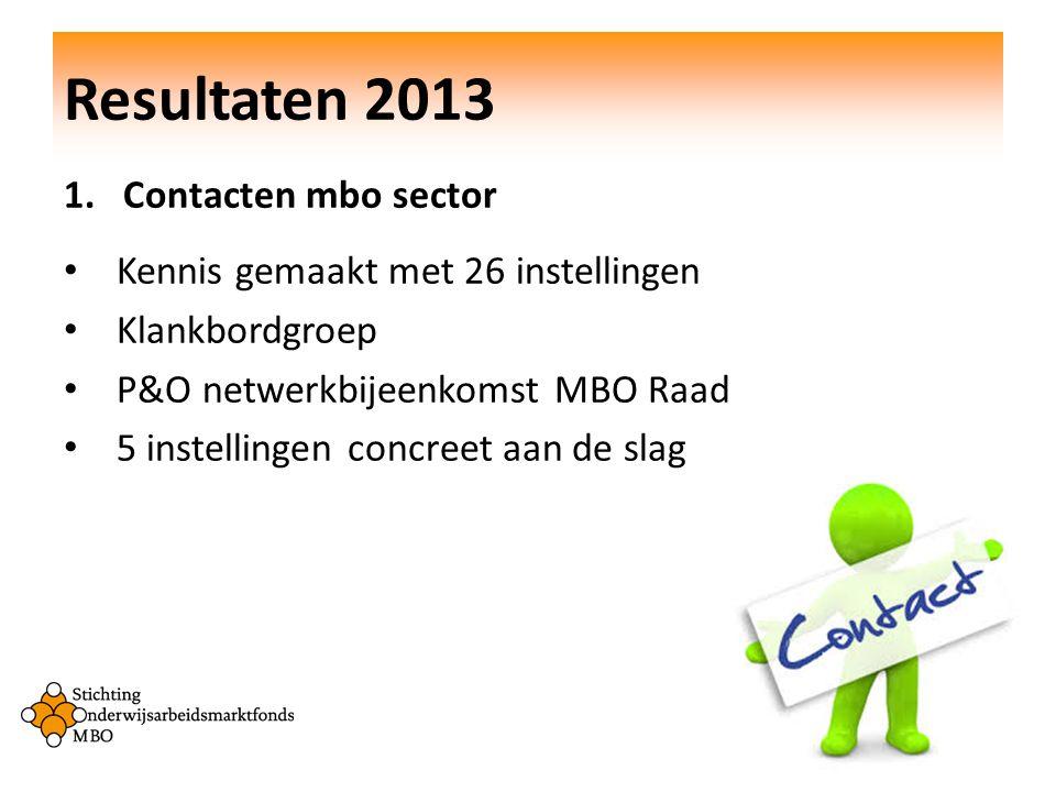 1.Contacten mbo sector Kennis gemaakt met 26 instellingen Klankbordgroep P&O netwerkbijeenkomst MBO Raad 5 instellingen concreet aan de slag Resultate