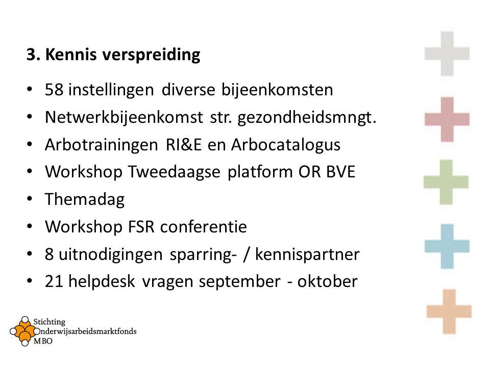 3. Kennis verspreiding 58 instellingen diverse bijeenkomsten Netwerkbijeenkomst str. gezondheidsmngt. Arbotrainingen RI&E en Arbocatalogus Workshop Tw