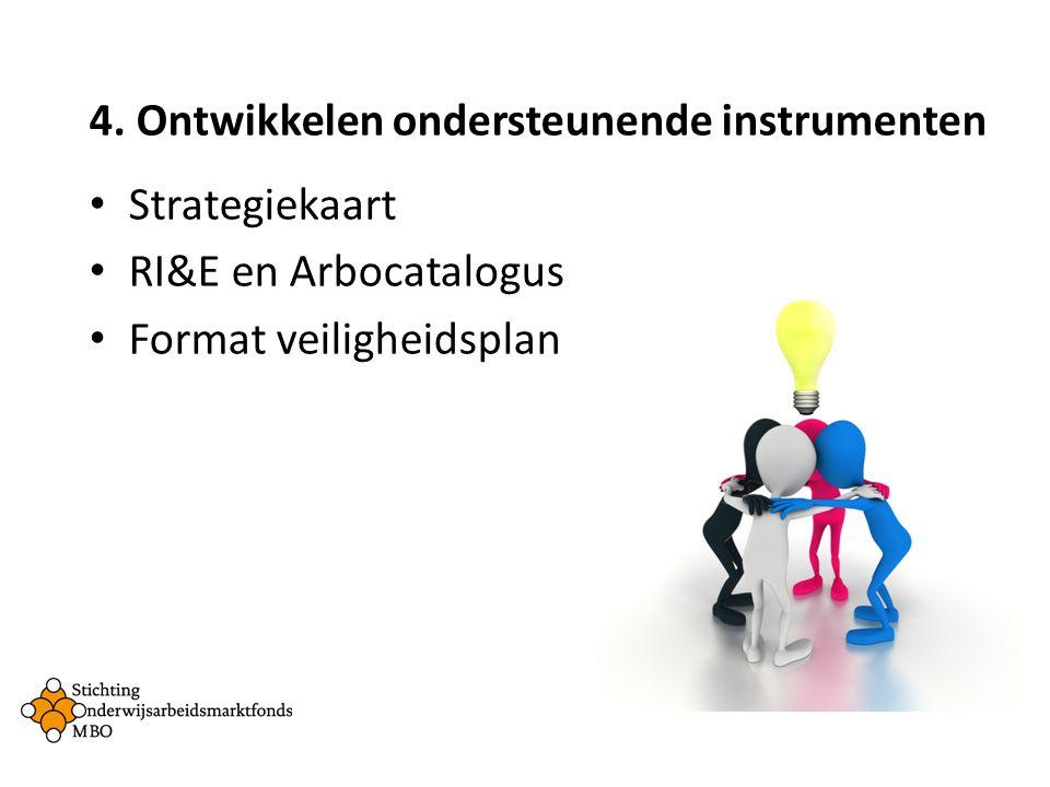 4. Ontwikkelen ondersteunende instrumenten Strategiekaart RI&E en Arbocatalogus Format veiligheidsplan