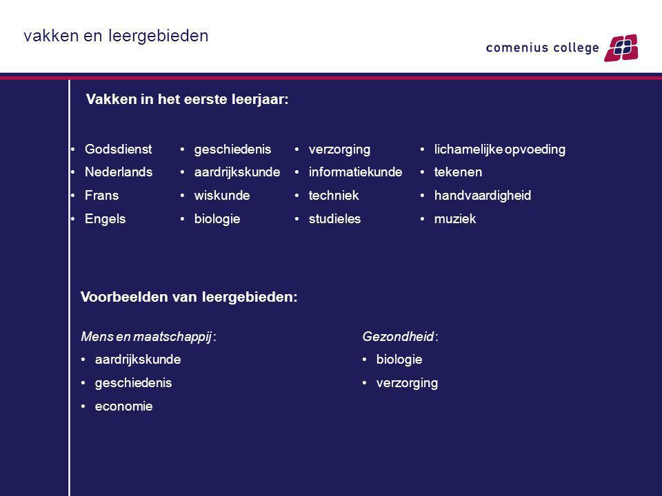 vakken en leergebieden Godsdienst Nederlands Frans Engels lichamelijke opvoeding tekenen handvaardigheid muziek geschiedenis aardrijkskunde wiskunde b