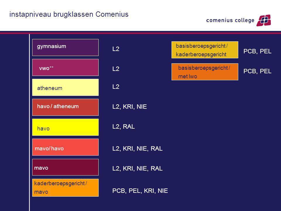 instapniveau brugklassen Comenius gymnasium havo / atheneum L2 PCB, PEL, KRI, NIE vwo ++ L2 L2, RAL PCB, PEL mavo/ havo L2, KRI, NIE, RAL mavo kaderbe