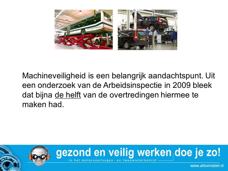 www.arbomobiel.nl Strategie actie Machineveiligheid is een belangrijk aandachtspunt.
