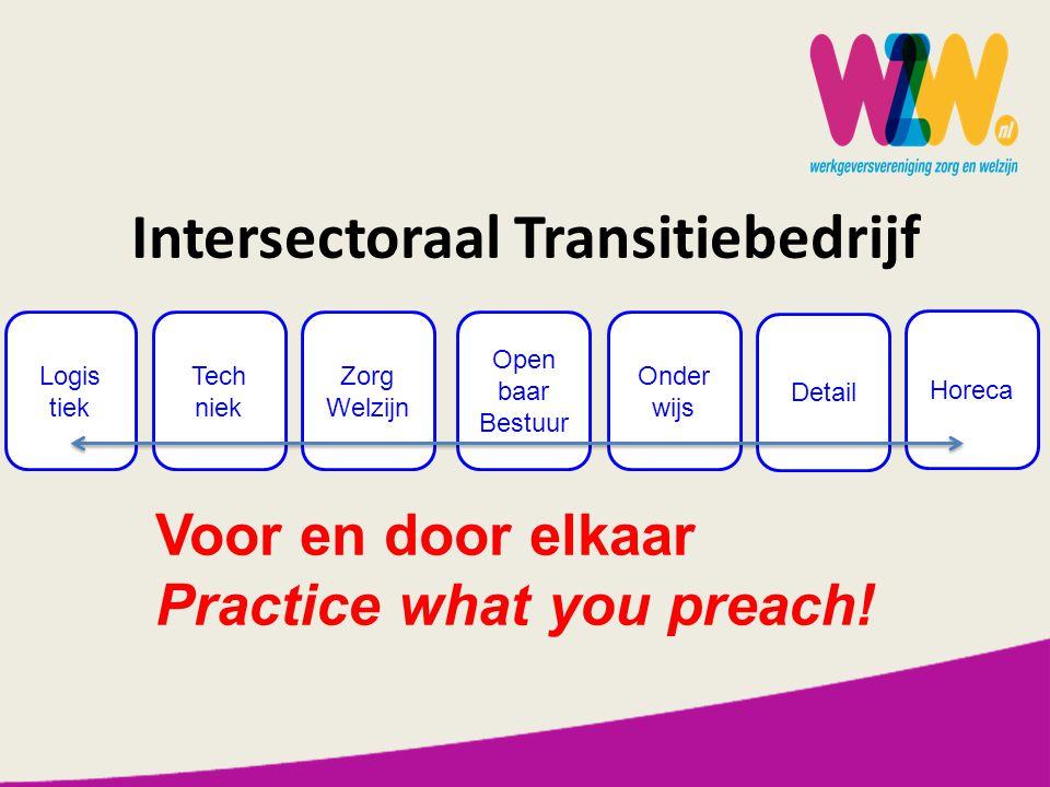 Logis tiek Tech niek Zorg Welzijn Open baar Bestuur Onder wijs Detail Horeca Intersectoraal Transitiebedrijf Voor en door elkaar Practice what you preach!