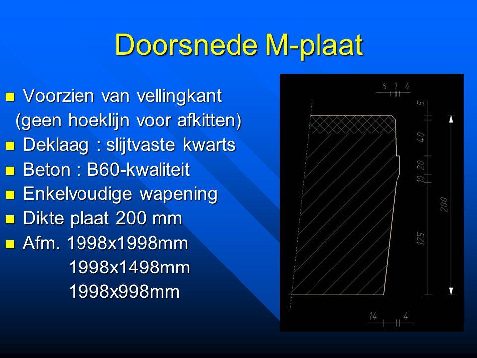 Doorsnede M-plaat Voorzien van vellingkant Voorzien van vellingkant (geen hoeklijn voor afkitten) (geen hoeklijn voor afkitten) Deklaag : slijtvaste k