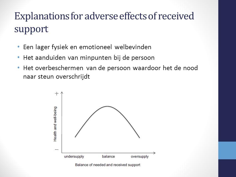Adult age differences Situaties waarbij de persoon ongevraagde steun krijgt komt meer voor bij ouderen t.o.v.
