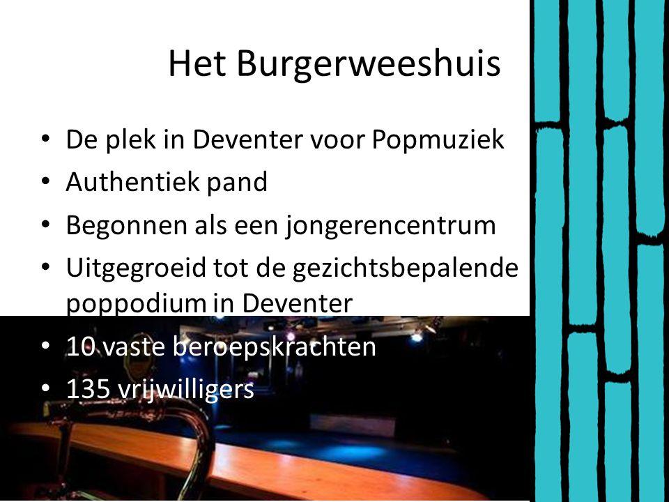 Het Burgerweeshuis De plek in Deventer voor Popmuziek Authentiek pand Begonnen als een jongerencentrum Uitgegroeid tot de gezichtsbepalende poppodium