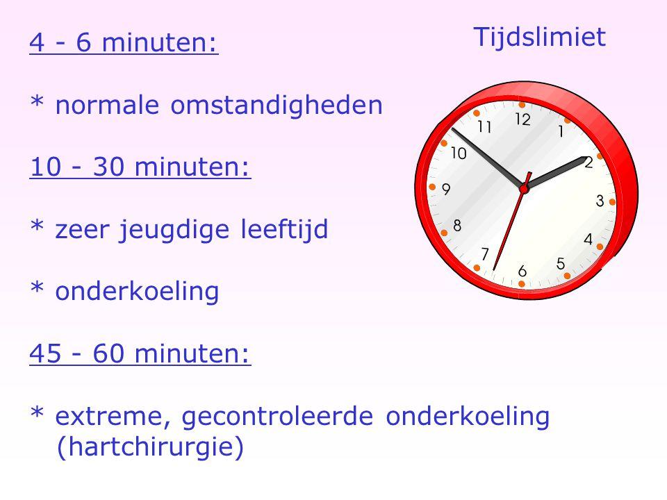 Tijdslimiet 4 - 6 minuten: * normale omstandigheden 10 - 30 minuten: * zeer jeugdige leeftijd * onderkoeling 45 - 60 minuten: * extreme, gecontroleerd