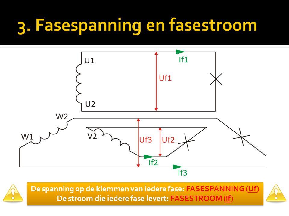 De spanning op de klemmen van iedere fase: FASESPANNING (Uf) De stroom die iedere fase levert: FASESTROOM (If) De spanning op de klemmen van iedere fa