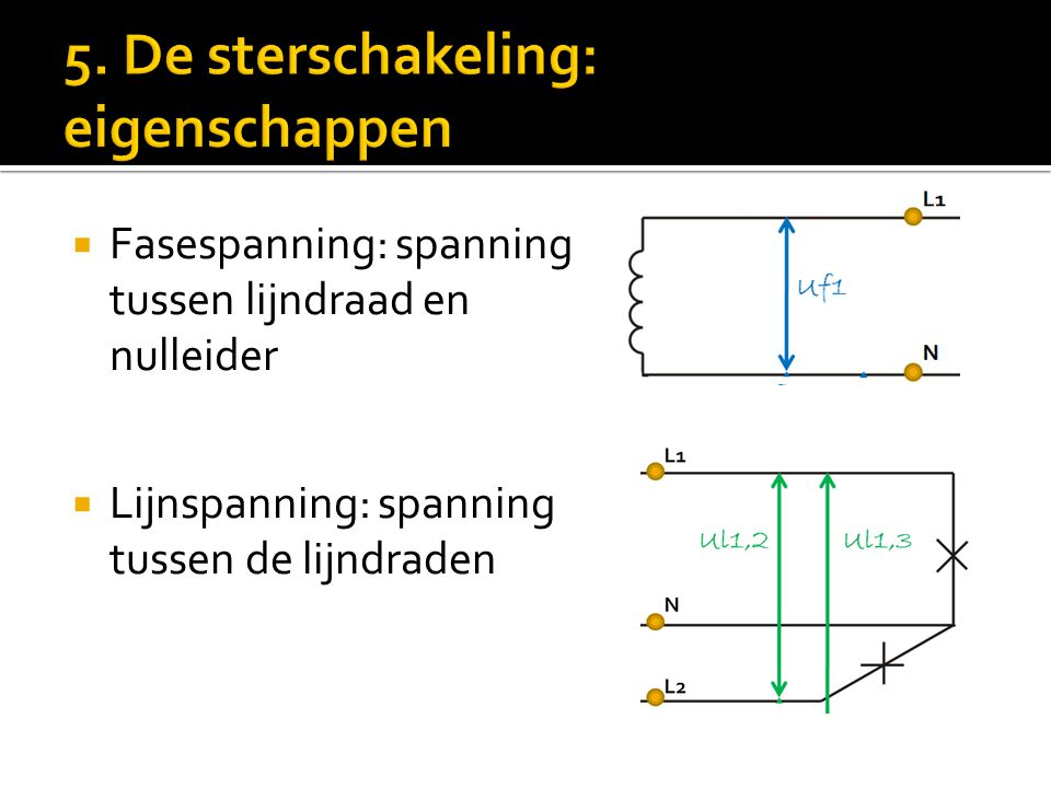  Fasespanning: spanning tussen lijndraad en nulleider  Lijnspanning: spanning tussen de lijndraden