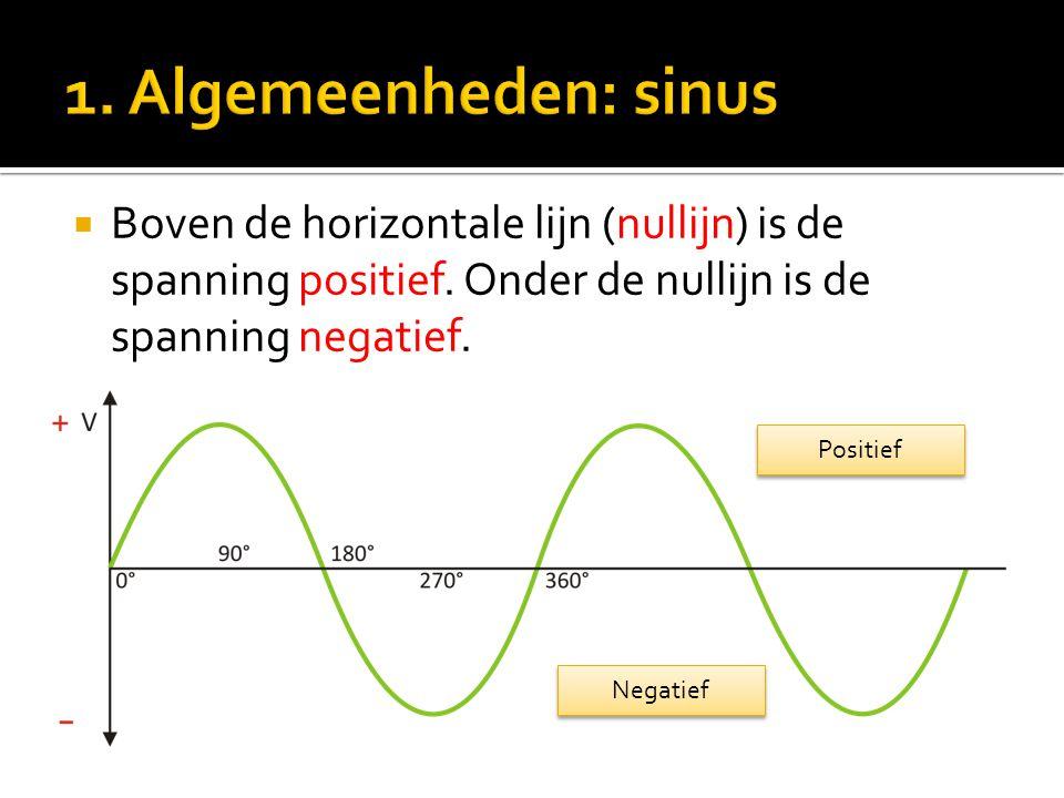  Boven de horizontale lijn (nullijn) is de spanning positief. Onder de nullijn is de spanning negatief. Positief Negatief