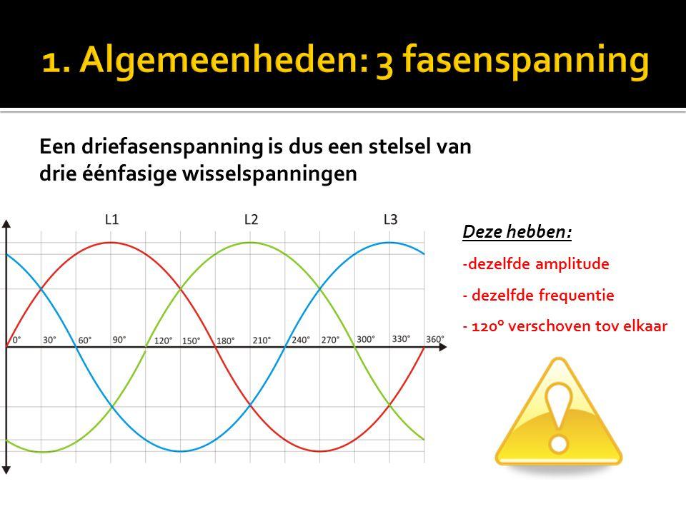 Een driefasenspanning is dus een stelsel van drie éénfasige wisselspanningen Deze hebben: -dezelfde amplitude - dezelfde frequentie - 120° verschoven